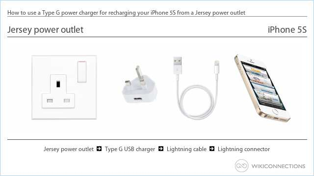 How to use a Type G power charger for recharging your iPhone 5S from a Jersey power outlet