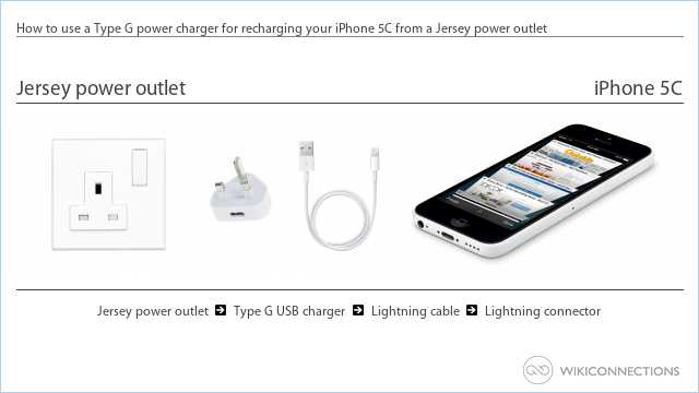How to use a Type G power charger for recharging your iPhone 5C from a Jersey power outlet