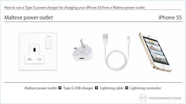 How to use a Type G power charger for charging your iPhone 5S from a Maltese power outlet