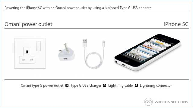 Powering the iPhone 5C with an Omani power outlet by using a 3 pinned Type G USB adapter