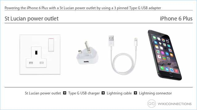 Powering the iPhone 6 Plus with a St Lucian power outlet by using a 3 pinned Type G USB adapter