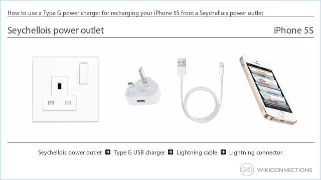 How to use a Type G power charger for recharging your iPhone 5S from a Seychellois power outlet