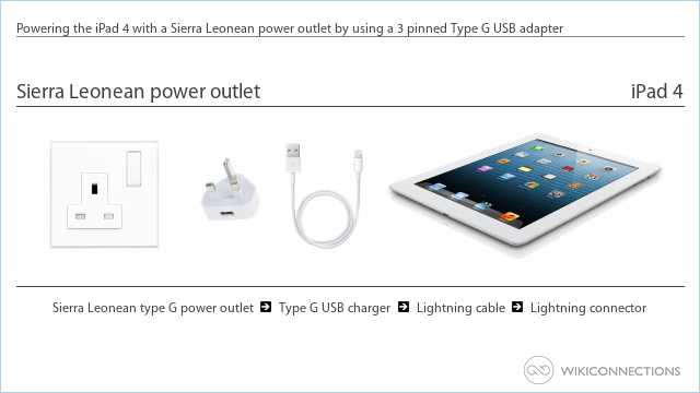 Powering the iPad 4 with a Sierra Leonean power outlet by using a 3 pinned Type G USB adapter