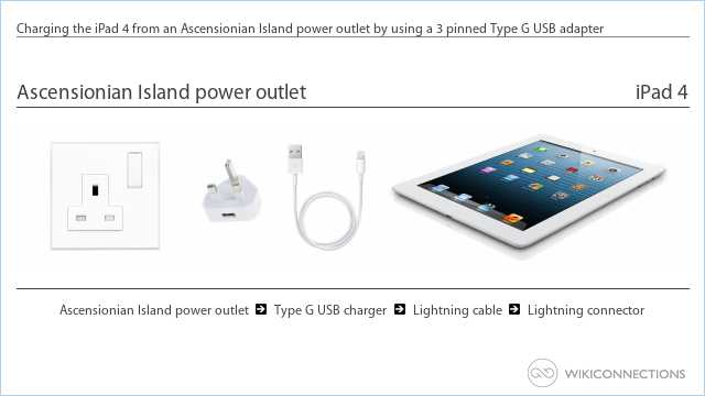 Charging the iPad 4 from an Ascensionian Island power outlet by using a 3 pinned Type G USB adapter