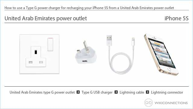 How to use a Type G power charger for recharging your iPhone 5S from a United Arab Emirates power outlet