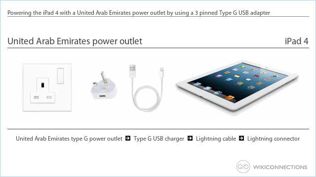 Powering the iPad 4 with a United Arab Emirates power outlet by using a 3 pinned Type G USB adapter