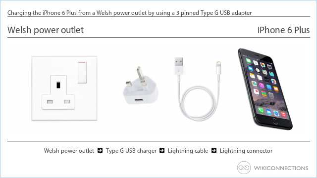 Charging the iPhone 6 Plus from a Welsh power outlet by using a 3 pinned Type G USB adapter