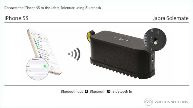 Connect the iPhone 5S to the Jabra Solemate using Bluetooth