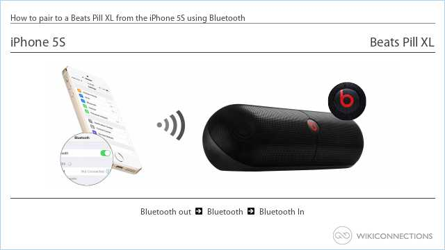 How to pair to a Beats Pill XL from the iPhone 5S using Bluetooth