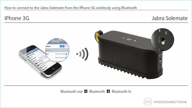 How to connect to the Jabra Solemate from the iPhone 3G wirelessly using Bluetooth