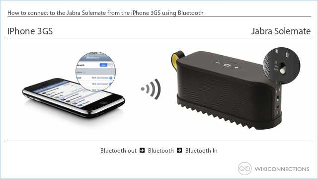 How to connect to the Jabra Solemate from the iPhone 3GS using Bluetooth