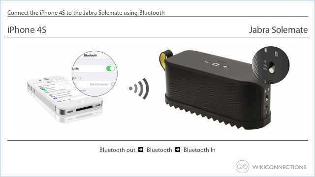 Connect the iPhone 4S to the Jabra Solemate using Bluetooth