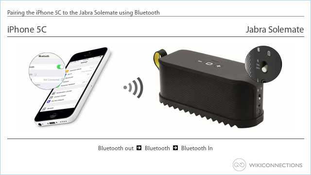Pairing the iPhone 5C to the Jabra Solemate using Bluetooth