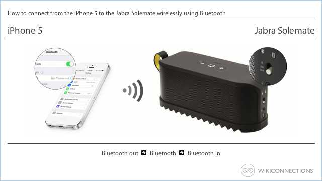 How to connect from the iPhone 5 to the Jabra Solemate wirelessly using Bluetooth