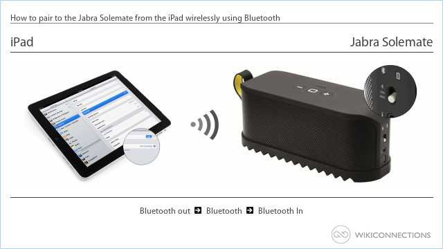 How to pair to the Jabra Solemate from the iPad wirelessly using Bluetooth