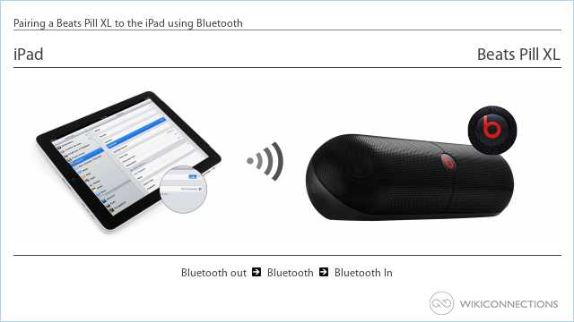 Pairing a Beats Pill XL to the iPad using Bluetooth