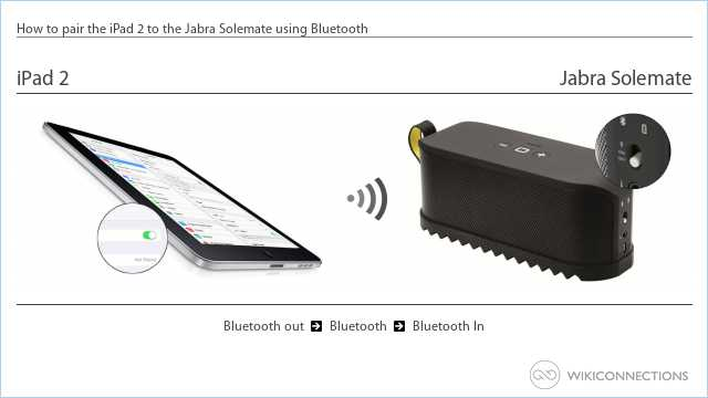 How to pair the iPad 2 to the Jabra Solemate using Bluetooth