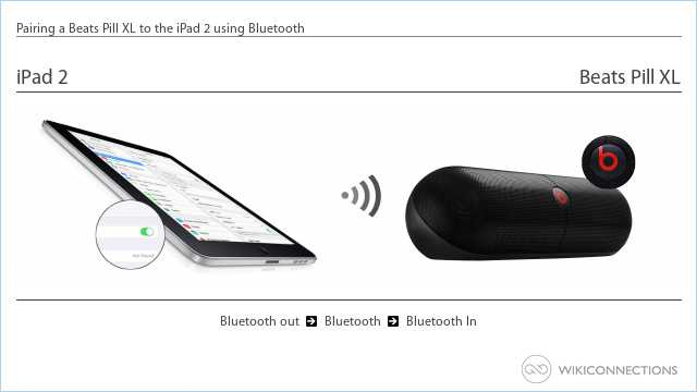 Pairing a Beats Pill XL to the iPad 2 using Bluetooth