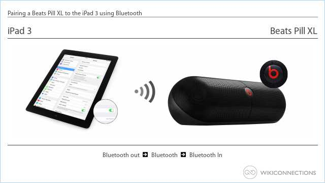 Pairing a Beats Pill XL to the iPad 3 using Bluetooth
