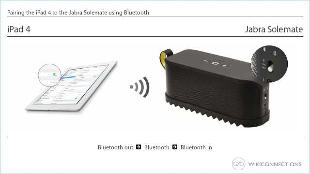 Pairing the iPad 4 to the Jabra Solemate using Bluetooth