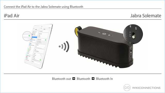 Connect the iPad Air to the Jabra Solemate using Bluetooth
