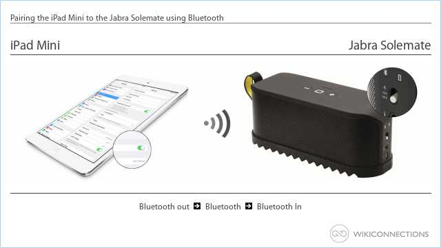 Pairing the iPad Mini to the Jabra Solemate using Bluetooth