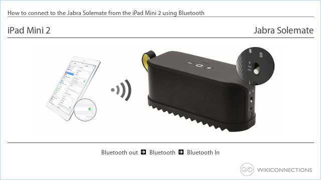 How to connect to the Jabra Solemate from the iPad Mini 2 using Bluetooth