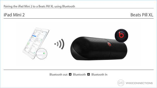 Pairing the iPad Mini 2 to a Beats Pill XL using Bluetooth