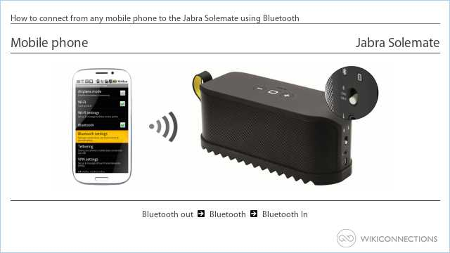 How to connect from any mobile phone to the Jabra Solemate using Bluetooth