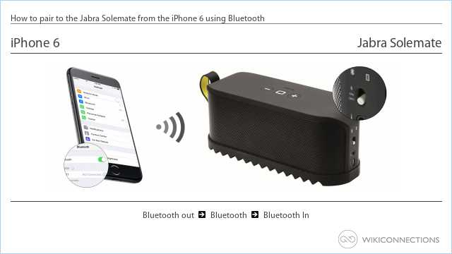 How to pair to the Jabra Solemate from the iPhone 6 using Bluetooth