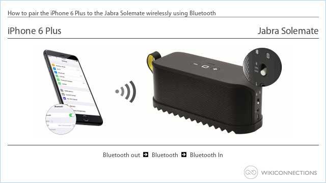 How to pair the iPhone 6 Plus to the Jabra Solemate wirelessly using Bluetooth