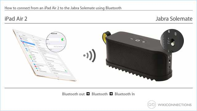 How to connect from an iPad Air 2 to the Jabra Solemate using Bluetooth