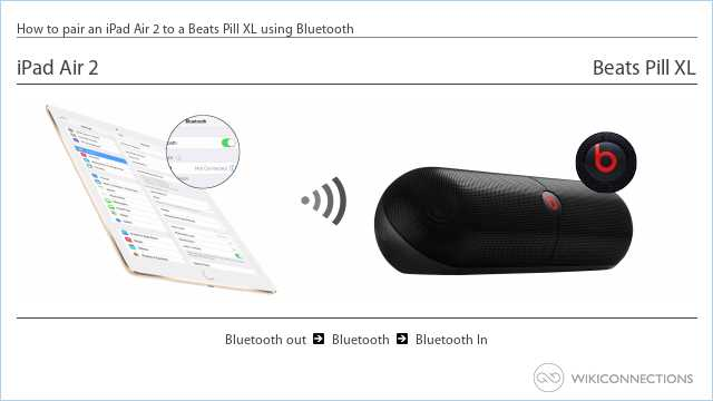 How to pair an iPad Air 2 to a Beats Pill XL using Bluetooth