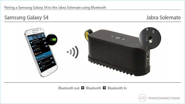 Pairing a Samsung Galaxy S4 to the Jabra Solemate using Bluetooth