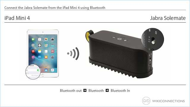 Connect the Jabra Solemate from the iPad Mini 4 using Bluetooth