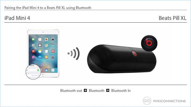 Pairing the iPad Mini 4 to a Beats Pill XL using Bluetooth