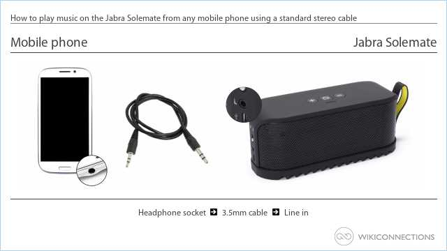 How to play music on the Jabra Solemate from any mobile phone using a standard stereo cable