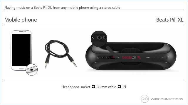 Playing music on a Beats Pill XL from any mobile phone using a stereo cable