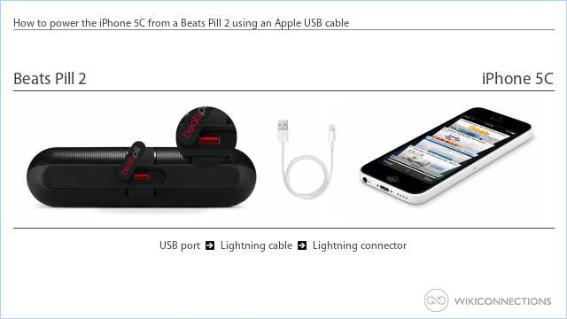How to power the iPhone 5C from a Beats Pill 2 using an Apple USB cable