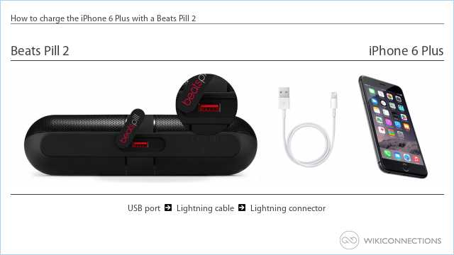 How to charge the iPhone 6 Plus with a Beats Pill 2