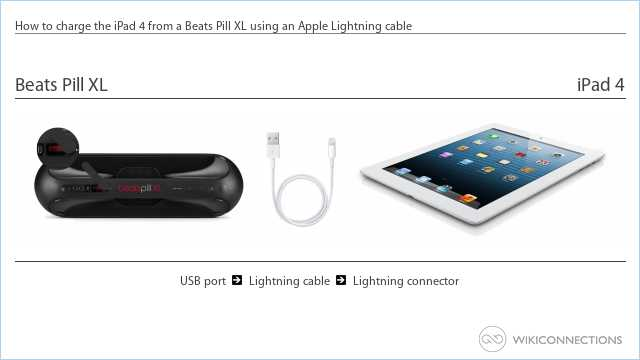 How to charge the iPad 4 from a Beats Pill XL using an Apple Lightning cable