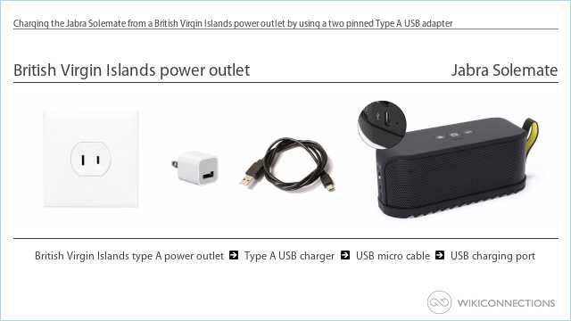 Charging the Jabra Solemate from a British Virgin Islands power outlet by using a two pinned Type A USB adapter