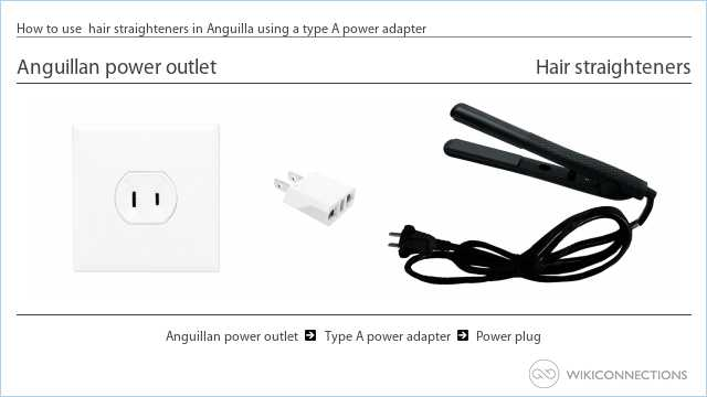 How to use  hair straighteners in Anguilla using a type A power adapter