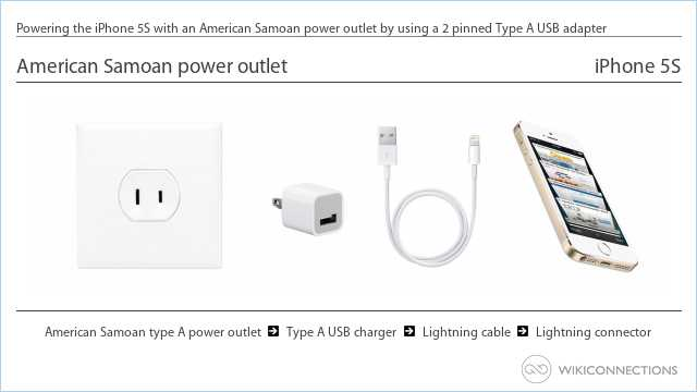 Powering the iPhone 5S with an American Samoan power outlet by using a 2 pinned Type A USB adapter