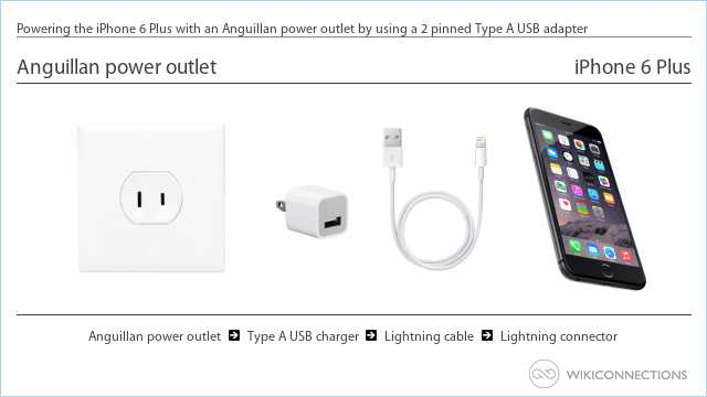 Powering the iPhone 6 Plus with an Anguillan power outlet by using a 2 pinned Type A USB adapter