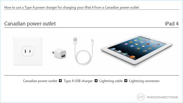 How to use a Type A power charger for charging your iPad 4 from a Canadian power outlet