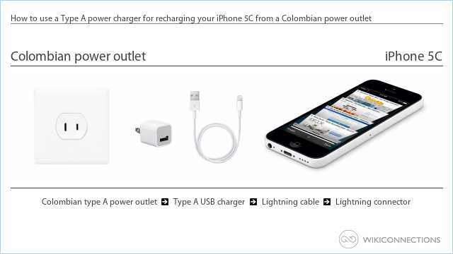 How to use a Type A power charger for recharging your iPhone 5C from a Colombian power outlet