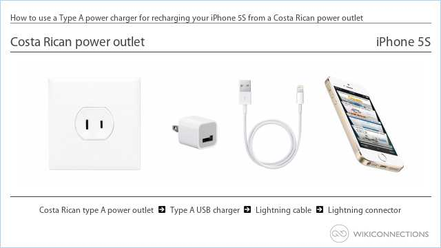How to use a Type A power charger for recharging your iPhone 5S from a Costa Rican power outlet