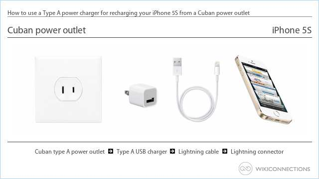 How to use a Type A power charger for recharging your iPhone 5S from a Cuban power outlet