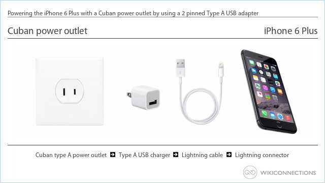 Powering the iPhone 6 Plus with a Cuban power outlet by using a 2 pinned Type A USB adapter